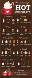 Hot chocolate ideas